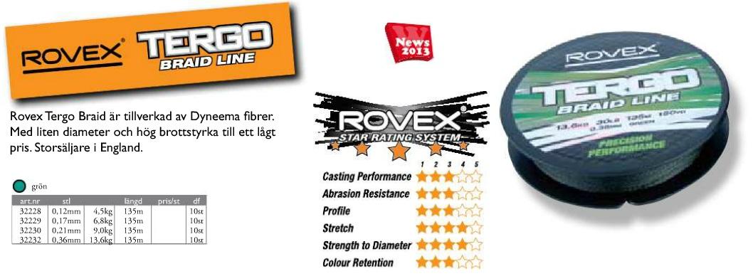 Rovex Tergo 135m OBS! 99:-